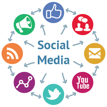 Social Media Marketing Course in Pune
